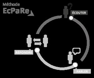 schema_ecpare_ecouter (1)